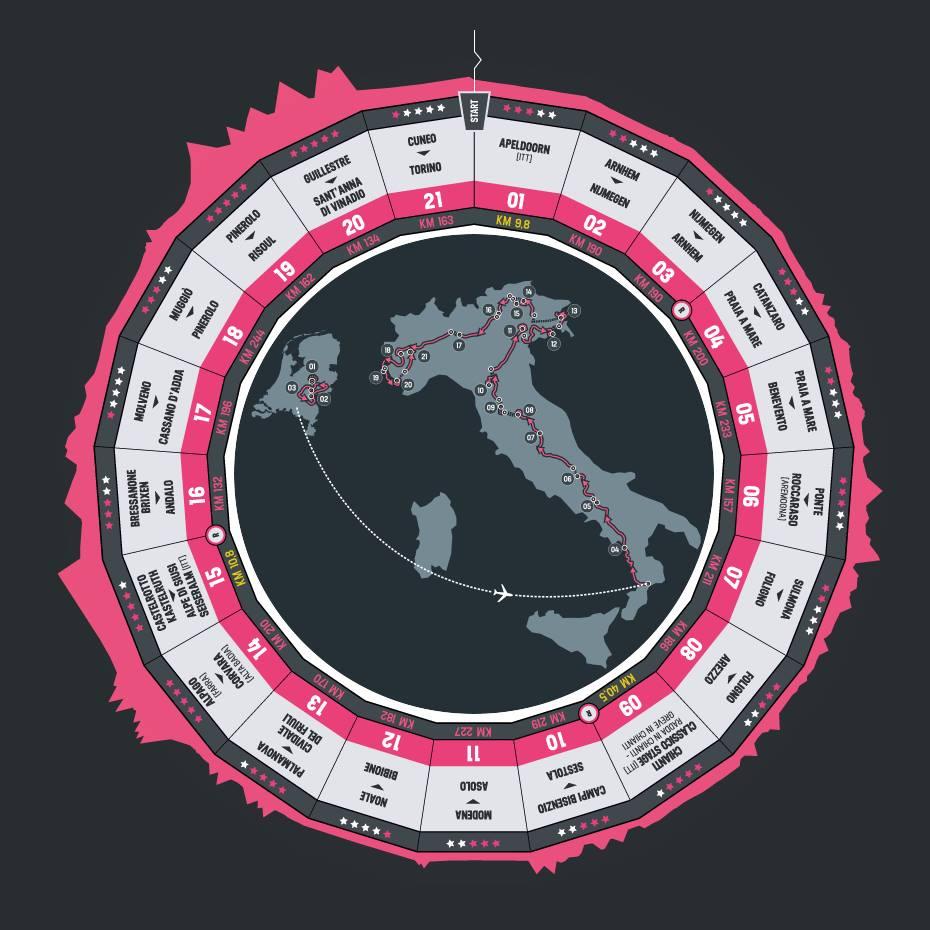 Giro-dItalia-Polacy-we-Wloszech